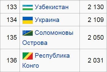 Габон не хочет быть Украиной!!!