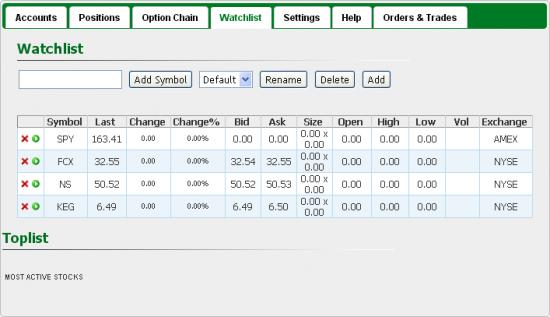 Обзор веб-платформы SpeedTrader 2.0 (DAS Web)