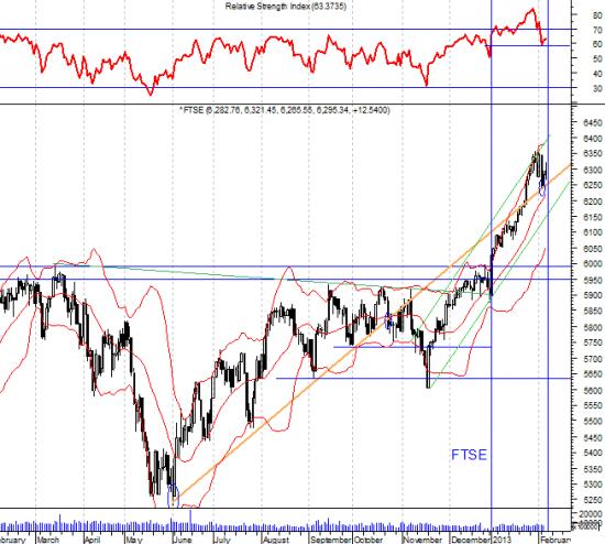 """Акции """"Сбербанка"""" уже не являются двигателем роста рынка"""