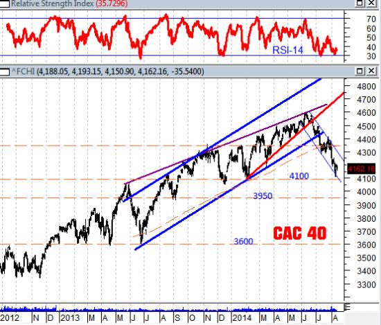 Страна у нас крепкая, а фондовый рынок не очень крепкий