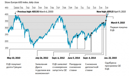 Сохранятся ли оптимисты во втором полугодии?