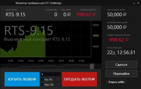 Успешная убыточная торговля -2 (русская версия)