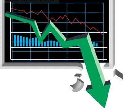 Торги на Уолл-стрит завершились падением. Nasdaq упал более чем на 2%