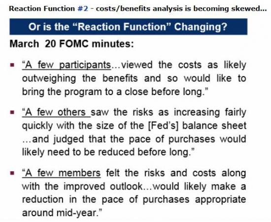 Вью рынка на проходящее заседание ФОМС
