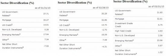 Ожидания по ставке против дальнейшего ослабления американского доллара