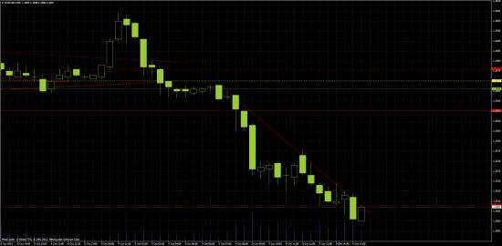 Торговые сигналы! EUR/USD Buy 1.3507!!!