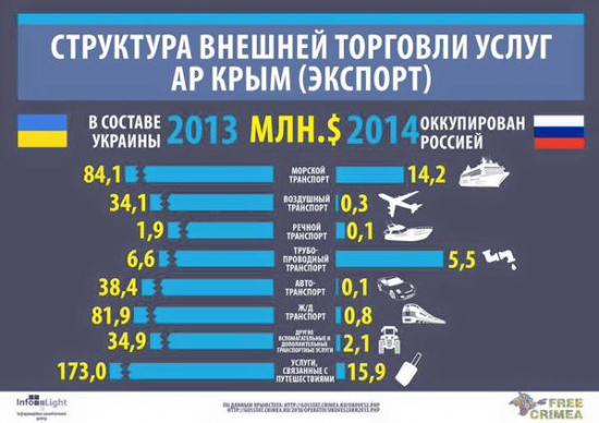 Индекс потребительских настроений в Москве опустился до небывалого уровня