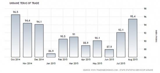 Новини покращення, проведені реформи