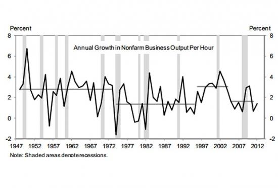 Экономисты заговорили о «новой индустриализации» США