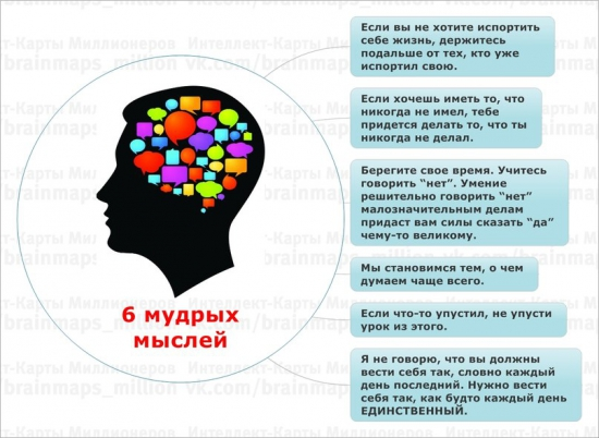 121 совет: Как использовать весь потенциал своего мозга?