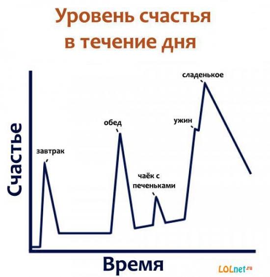 Маленькое счастье трейдера в течении дня)