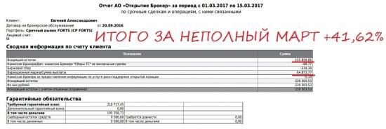 ФОРТС Gohn 11.4 неделя