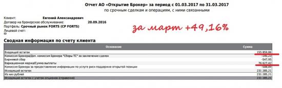 Цель 1000% годовых ФОРТС Gohn 14.1 неделя