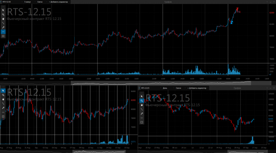Урраааа!!! Наконец-то движения на рынке!!! сделки 16.09.
