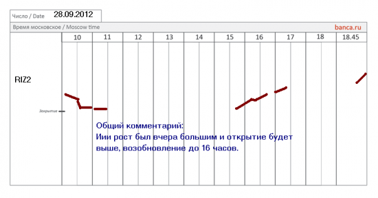 RTS --- free стратегии на банке --- SNGS, GAZP, VTBR, RIZ2, SBER, CHMF, ROSN и др.