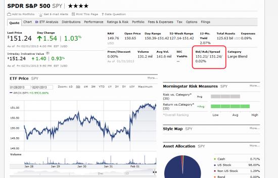 Биржевой фонд на S&P500 - SPDR S&P 500