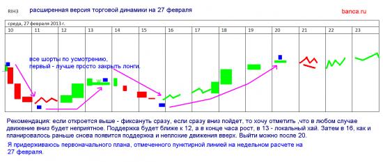 RIH3: стратегия на сегодня