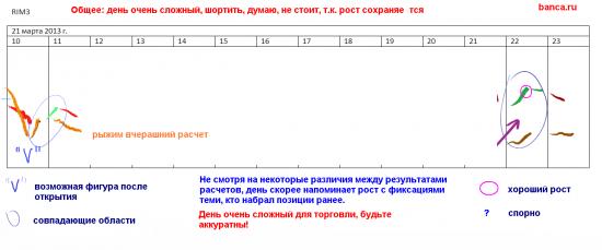 Не падай сильно духом РТС)