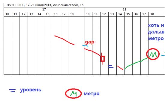 МЕТРО 2 (ри)
