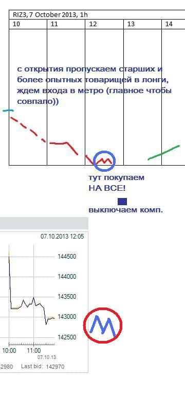 """π скоро """"метро"""" по ри (riz3) (исправлена ссылка)"""