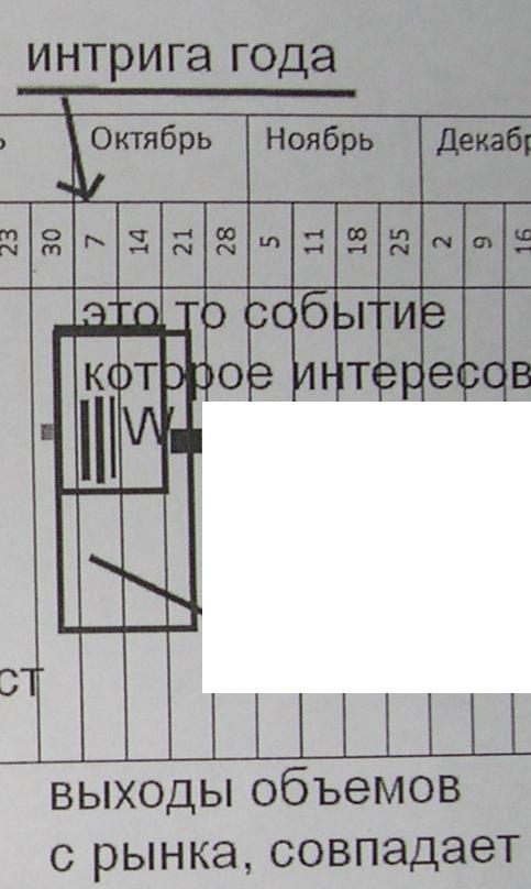 π роснефть на этой неделе, раздают всем))