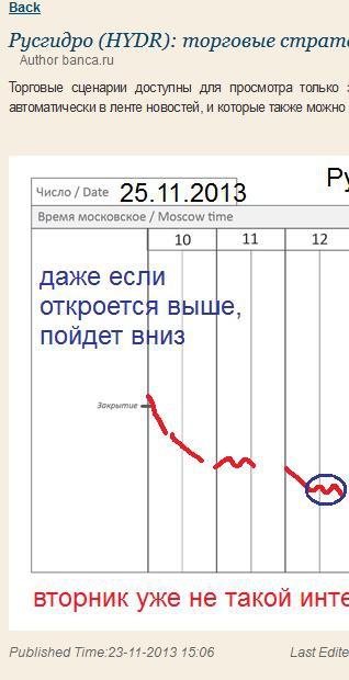 π Русгидра на 25.11