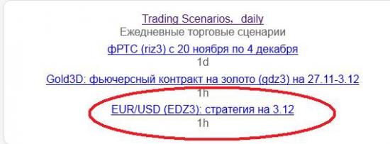 π EUR/USD (edz3) нарисовался вход (метро)
