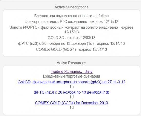 π золото (GDZ3) на 3 декабря