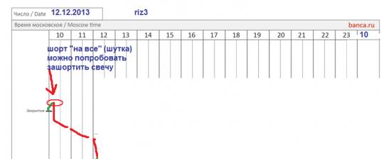 π фРТС (riz3) пояснение на сегодня + приписка