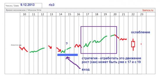 π фРТС (riz3) резисторы 2014