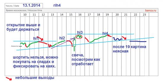 π фРТС на 13.1 с наступающим С. НГ!