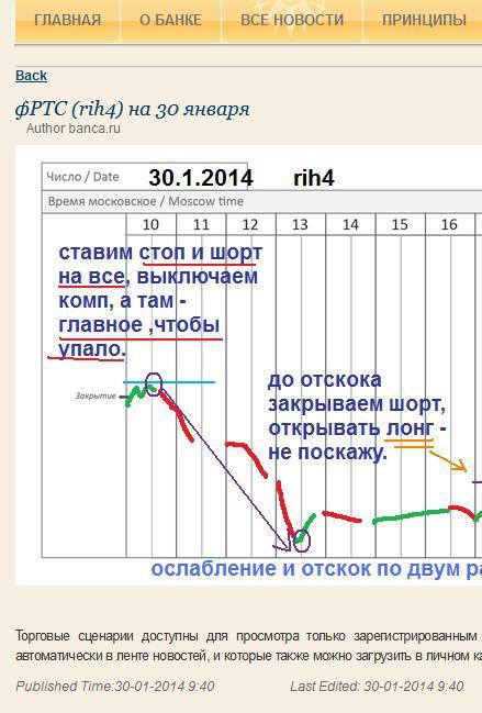 π фРТС на 30.1 полный