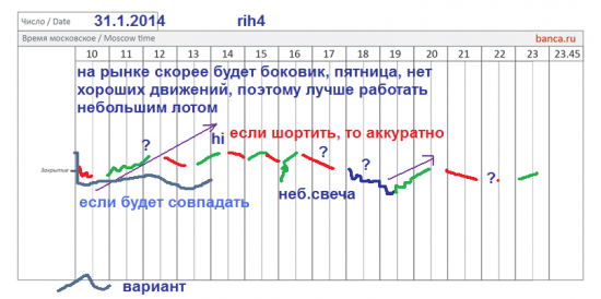 π фРТС на 31.1 без фотошопа