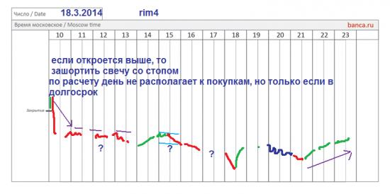 π фРТС (rim4) на 18.3 полный