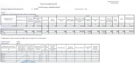 + 68% - стейтмент моего инвестора (2014 год, ФОРТС)