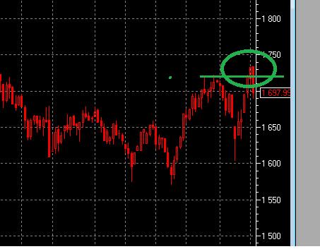 Утопчут ли рынок к концу года?