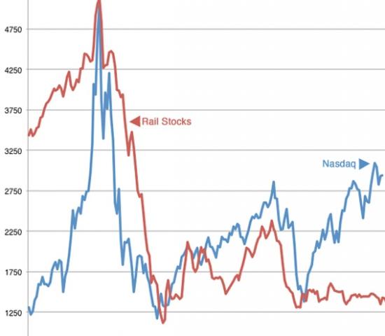 S&P 500 ПУЗЫРЬ????????  (продолжение)
