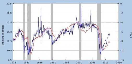 Уровень безработицы не был сюрпризом ?