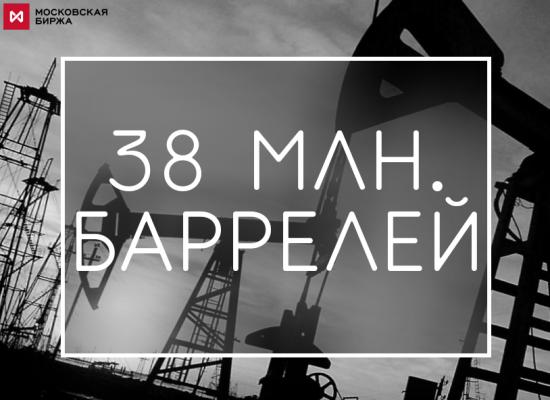 Сколько нефти торговалось на Московской Бирже в мае?