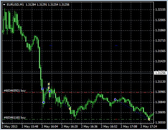 Как будем сегодня торговать ЕЦБ?