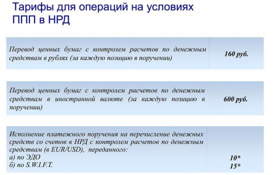 Объединение депозитариев НРД и ДКК. Суть Центрального Депозитария (ЦД)
