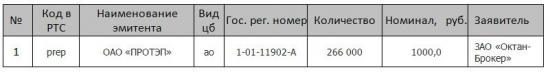 Краткая информация о системе RTS Board за период 01.07.2013-30.09.2013