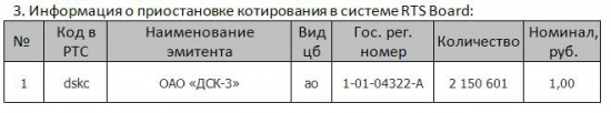 Краткая информация о системе RTS Board  за период 28.10.2013 - 01.11.2013