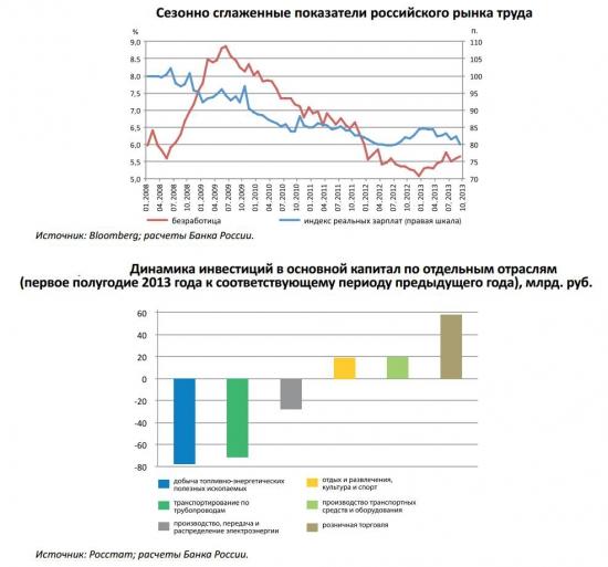 Макроэкономические и отраслевые риски