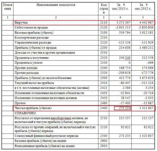 """Немного о ОАО """"Бурятзолото"""" (Operating Results Q4 2013)"""
