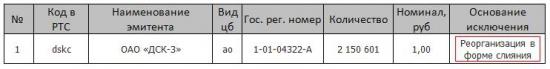 Краткая информация о системе RTS Board за период 06.01.2014-31.01.2014