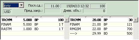 Новости и события компаний (ТГК-2, Сусуманзолото (sysy), «ФосАгро-Череповец»)