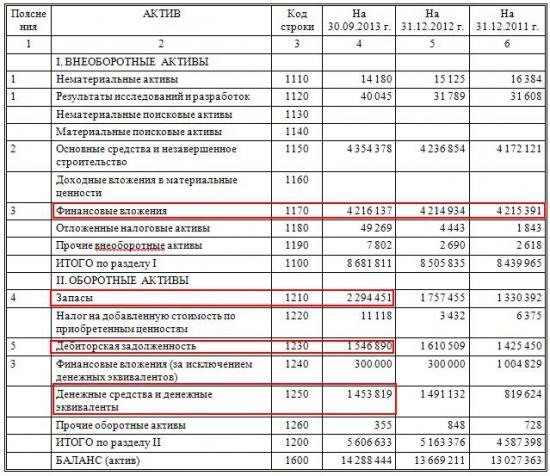 """ОАО """"ЧЦЗ"""". Нехватка цинка и свинца в мире в 2013г."""