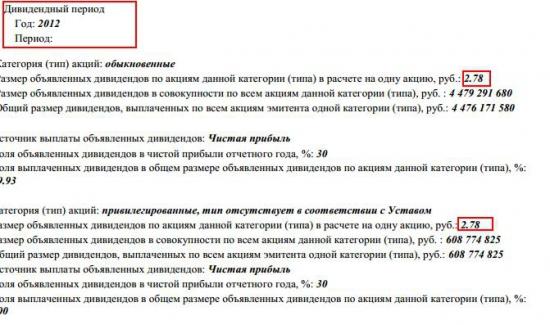 ОАО «Нижнекамскнефтехим» годовая бухгалтерская отчетность