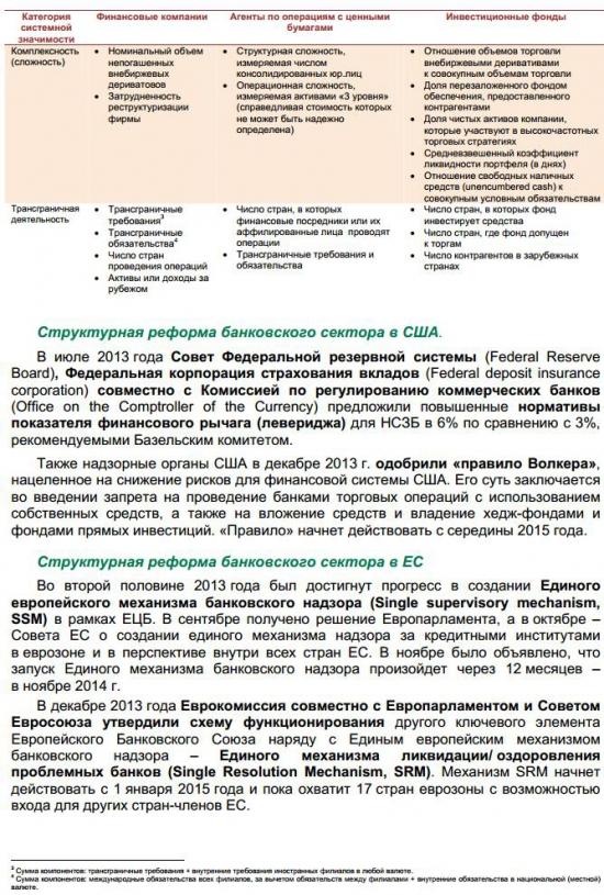 ОБЗОР ТЕКУЩИХ МЕР МАКРОПРУДЕНЦИАЛЬНОЙ  ПОЛИТИКИ